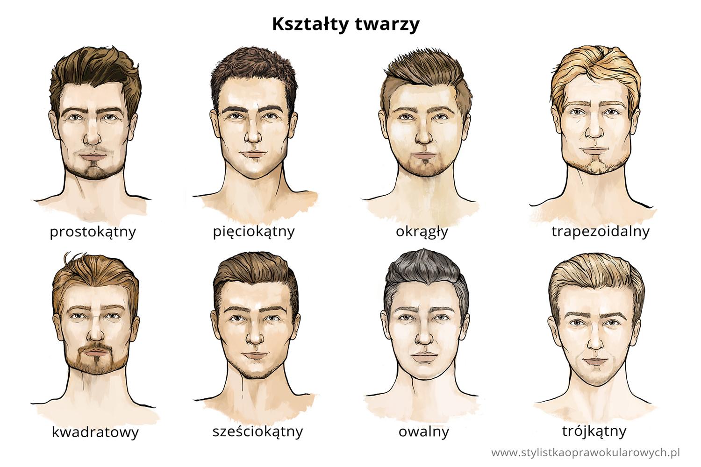 b143e4bea601d1 Ciekawostką jest fakt, że inaczej dobieramy oprawę do twarzy męskiej, a  inaczej – do kobiecej. Nie wynika to jednak z różnic w budowie twarzy u obu  płci, ...