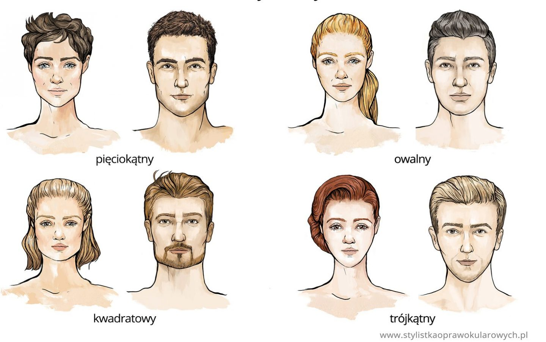 Przykładowe kształty twarzy