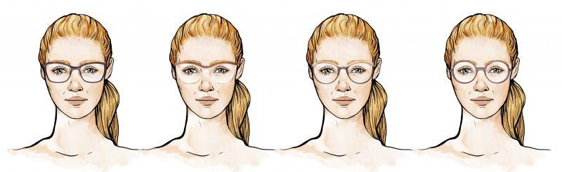 Jakie oprawy damskie pasują do twarzy owalnej?