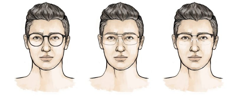 Kształty Twarzy Porady Stylistka Opraw Okularowych